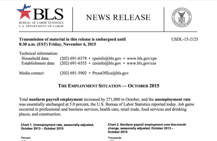 2015年10月の雇用統計