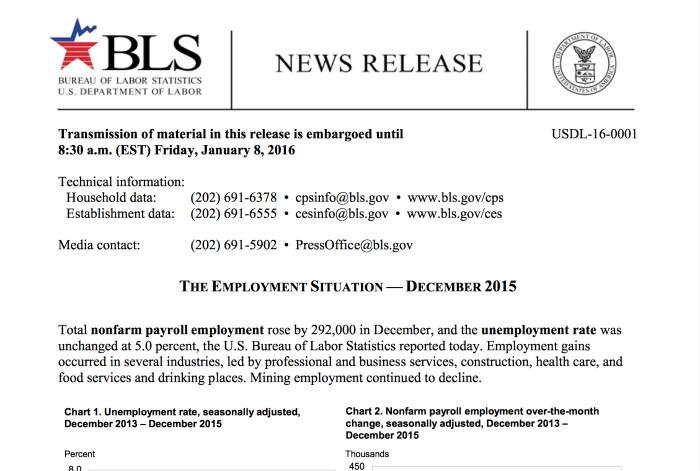 2015年12月雇用統計