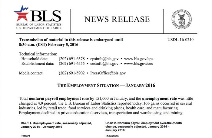 2016年1月の雇用統計
